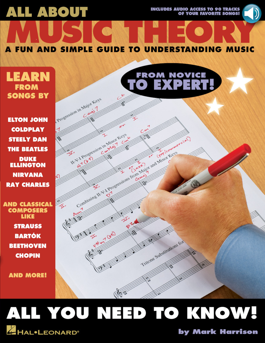 Product Cover for All About Music Theory